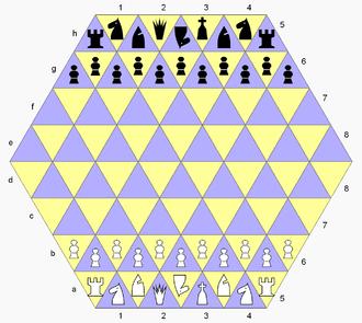 Triangular Chess - Triangular Chess gameboard and starting position