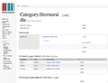 Typography Update in Wikidata.png