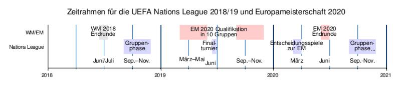 wm qualifikation 2020