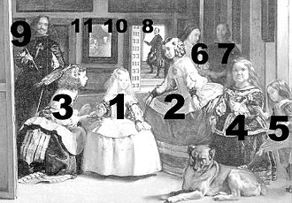 Las Meninas - Key to the people represented: see text