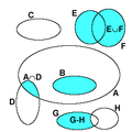Venn diagram 2.png