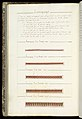 Weaver's Thesis Book (France), 1893 (CH 18418311-104).jpg