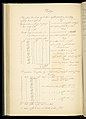 Weaver's Thesis Book (France), 1895 (CH 18438163-187).jpg