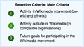 Wikimania Scholarship Criteria - 2012.png