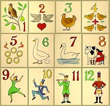 the twelve days of christmas song wikipedia rh en wikipedia org Twelve Days of Christmas Religious Clip Art Twelve Days of Christmas Background Clip Art