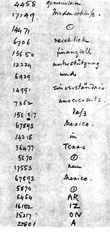 an analysis of the popular 1917 letter the zimmerman telegraph Zimmermann sent his telegram in mid-january 1917 the message ran fewer than 175 words and was breathtakingly simple— mexico would get the lands it had lost seven decades earlier in the mexican .