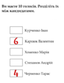 Виборча система мажоритарна 3.png