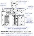 Фиг. 2-43. Автономный дыхательный аппарат с закрытым контуром на химически связанном кислороде.jpg