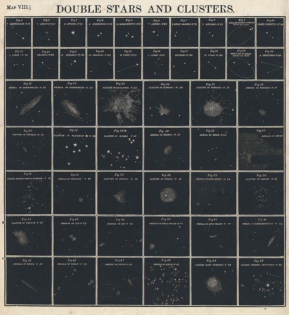 1 100 Number Chart: 1856 Burritt - Huntington Chart of Star Clusters and Double ,Chart