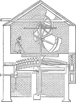 William Brunton - Drawing of a Brunton calciner.
