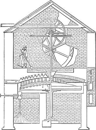 William Brunton - Drawing of a Brunton calciner.