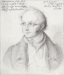 Abraham Mendelssohn Bartholdy, as drawn by his son-in-law Wilhelm Hensel (Source: Wikimedia)