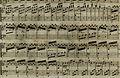 Andante du celébré Haydn - arrangé pour la harpe avec accompagnement de violon ad libitum (1795) (14782421724).jpg