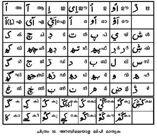 Arabi Malayalam script