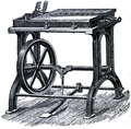 Art of Bookbinding p054 Sawing-In Machine.png