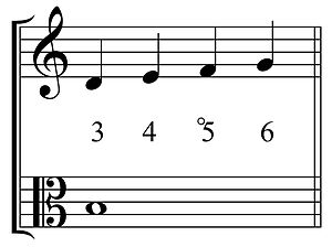 Counterpoint - This is an example of a double passing tone in which the two middle notes are a dissonant interval from the cantus firmus. A fourth and a diminished fifth.