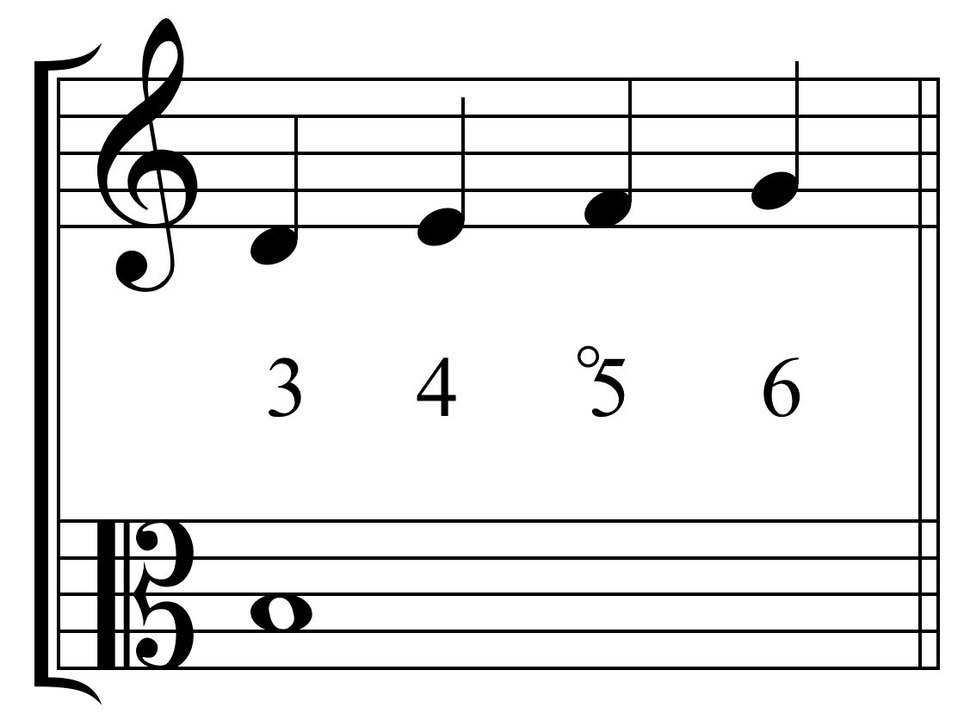 Ascending Double Passing Tone