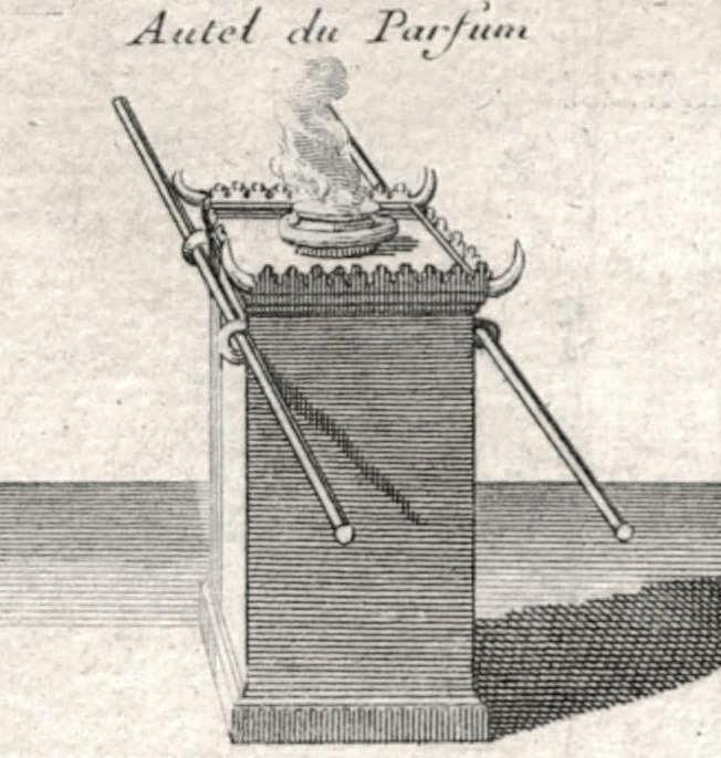 Autel du Parfum. Carte du voïage des Israëlites. xviie siècle