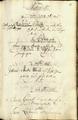 Bürgerverzeichnis-Charlottenburg-1711-1790-089.tif