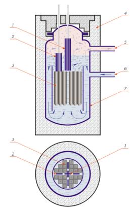 réacteur à eau bouillante: barre d'arrêt d'urgence  barre de contrôle assemblage combustible protection biologique sortie de vapeur entrée de l'eau protection thermique