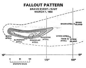 Project 4.1 - The Castle Bravo fallout plume spread dangerous levels of radiation over an area over 100 miles long, including inhabited islands.