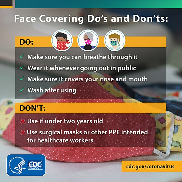 File:CDC Face Mask Checklist.jpg