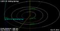 C 2013 A1 (Siding Spring) Orbit - 17 Oct 2014.png