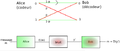 Canal binaire symétrique.png