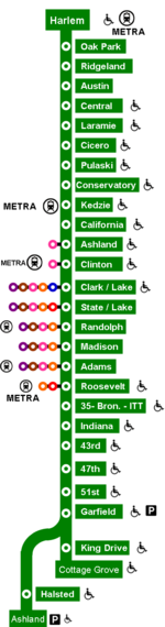 Chicago green line.png