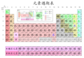 Chinese periodic table, TW zhuyin.png