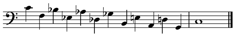 File:Circle of fifths d 2 octave.png