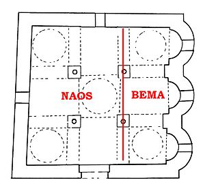 Cross-in-square - Compact cross-in-square plan, based on the Cattolica in Stilo. The naos is the central liturgical area and bema the sanctuary.