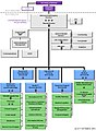 Defense Health Agency (organizational chart).jpg