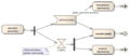 Diagram aktivit Udalost cond podminky2b.png