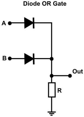OR gate - OR gate using diodes