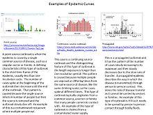 Epidemic curves.jpg