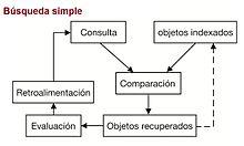 b250squeda multimodal wikipedia la enciclopedia libre