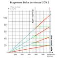 Etagement bdv 2cv6.PNG