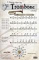 Fingering-charts-trombone-72-dpi.jpg