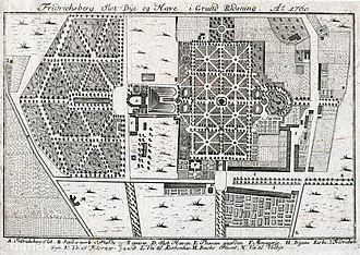 Frederiksberg Gardens - Plan of the park in 1760