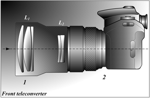 Teleside converter - A teleside converter lens attached in front of a camera.  2 - Camera lens  1 - Teleside converter