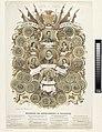 Gedenk en Feestplaat 1572-1872 (titel op object), RP-P-1911-366.jpg
