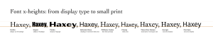 X-height - An image of some common fonts on one line, comparing their usage and x-heights.