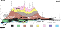 Geologic cross section of Devonian strata from New York to Alabama.svg