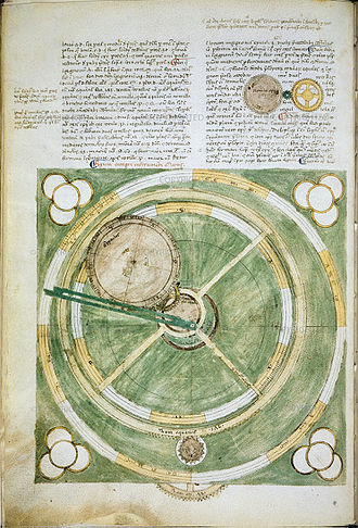 Astrarium of Giovanni Dondi dell'Orologio - Page from the Tractatus astrarii showing the dial of Venus; Padova, Biblioteca Capitolare, Ms. D.39: 12v