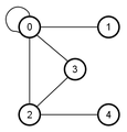 Graph example.png