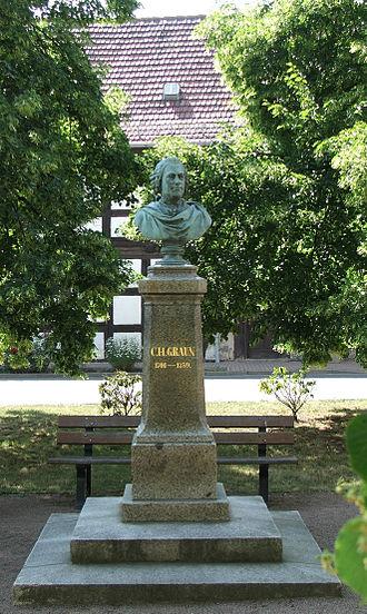 Carl Heinrich Graun - Graun memorial in Wahrenbrück