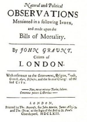John Graunt - Title page of Graunt's Observations on the Bills of Mortality (1662).