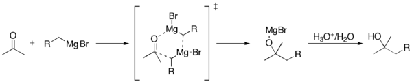 The mechanism of the Grignard reaction.