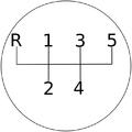 H-5-Gangschaltung (VW).png